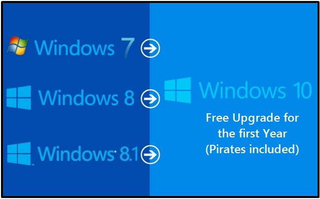 WindowsTechies_096